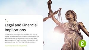 Legal and financial implications